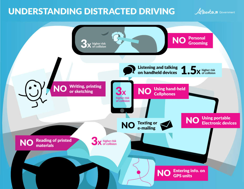 distracted driving & your insurance premiums: leave your phone alone